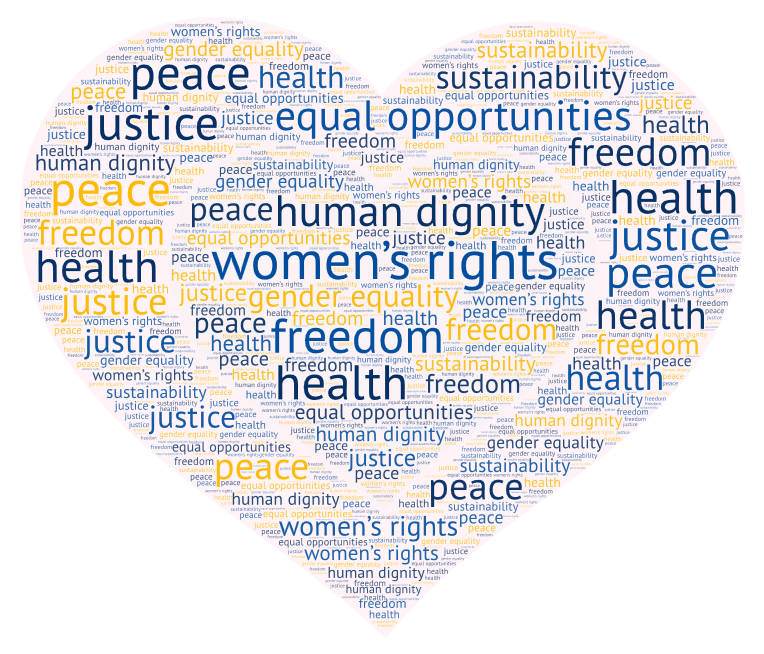 About_Wordcloud Heart_transparent